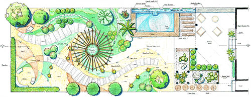 Student Mirelle Capanema Weber Created This Colored Site Plan While Taking Landscape  Graphics I.